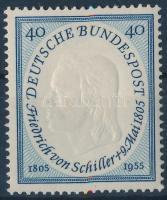 Schiller, Schiller