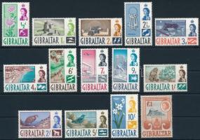 Definitive set Forgalmi sor