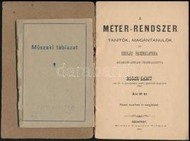 Bloch Samu: A méter-rendszer. Tanítók, magántanulók és iskolák használatára gyakorlatilag összeállítva. Bp., 1875. Laufer. 16p. + későbbi műszaki táblázat