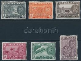 Sarawak (without closing value), Sarawak (záróérték hiányzik)