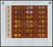 Numismatics minisheet set, Régi pénzek kisívsor