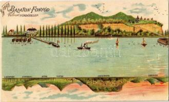1898 Fonyód, Balatonfonyód; Fürdőtelep. Fejjel-lefelé is fordítható litho képeslap / upside-down reversible litho postcard