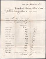 1871-73 Három havi iskolai értesítés, 3 db + 1873 Iskolai bizonyítvány