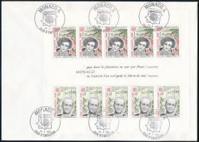 Monaco 1980