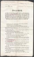 1853 Az osztrák cenzúra által betiltott magyar és más császárságbeli könyvek, nagyrészt az 1848-as szabadságharccal kapcsolatban 41x22 cm