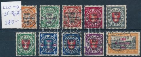 Danzig 1930 10 éves Danzig Szabad Város sor 35pf nélkül, Mi 220-225, 227-235 (Mi EUR 380.-)