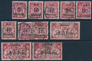 Danzig 1923 Forgalmi sor 3G nélkül Mi 181-192 (Mi EUR 900.-)