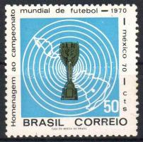 Football world cup, Labdarugó VB, Fußballweltmeisterschaft