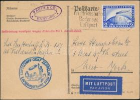 1929 Zeppelin 1. amerikai útja, levelezőlap, 2RM Zeppelin bérmentesítéssel New Yorkba / Zeppelin 1st flight to America, postcard with 2RM Zeppelin franking to New York