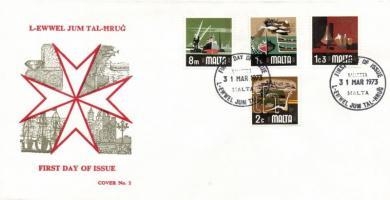 1973 Életképek sor Mi 457-471 4 FDC-n