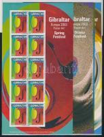 2003 Európa: Plakátművészet kisív sor Mi 1032-1035