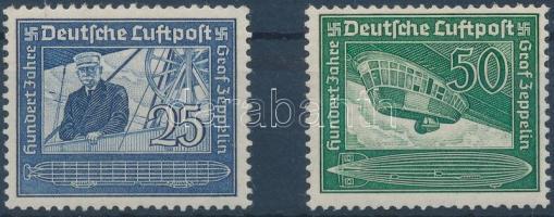 1938 100 éve született Ferdinand Graf von Zeppelin sor Mi 669-670