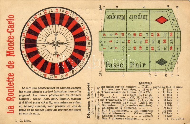 Monte Carlo Roulette, game rules, Monte Carlo Rulett, játékszabályok