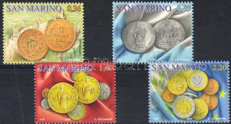 Coins margin set, Érmek ívszéli sor, Münzen Satz mit Rand