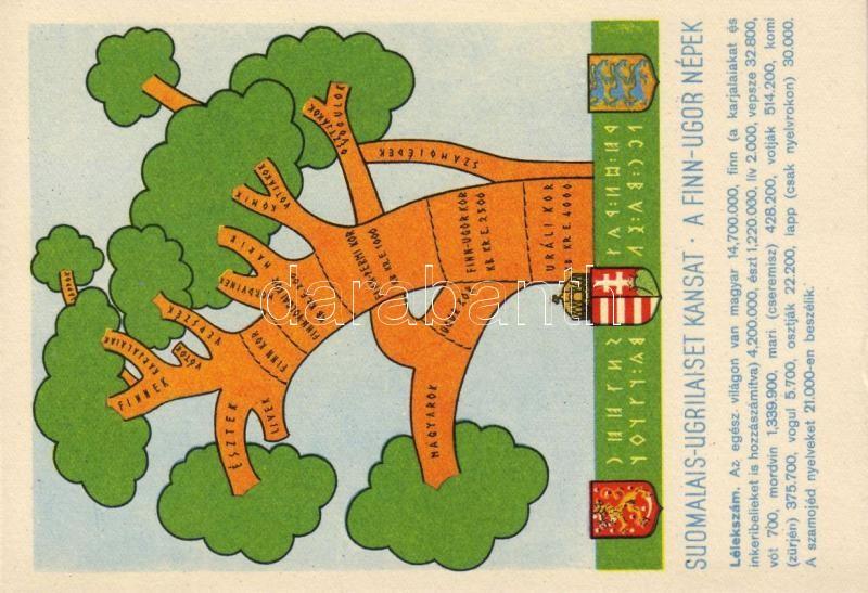 A Finnugor népek családfája 'A rokonnépek intézete', The Lineage of the Finno-Ugric nation 'Sugurahvaste Instituut'